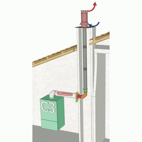 tubage chemin e chaudi re po le tubage pp flexible et rigide. Black Bedroom Furniture Sets. Home Design Ideas