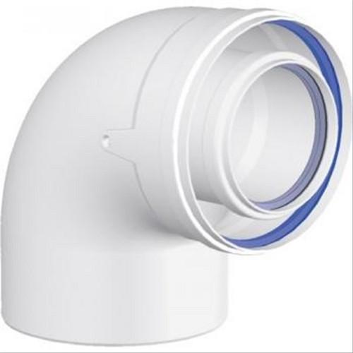 Tubage concentrique PP/Galva