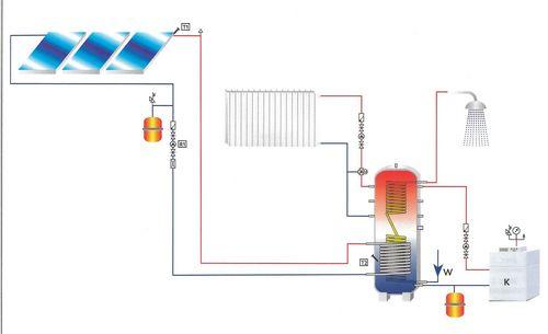 ballon sanitaire chauffage acier avec reserve 1 serpentin pr pa eau chaude garantie 5 ans. Black Bedroom Furniture Sets. Home Design Ideas